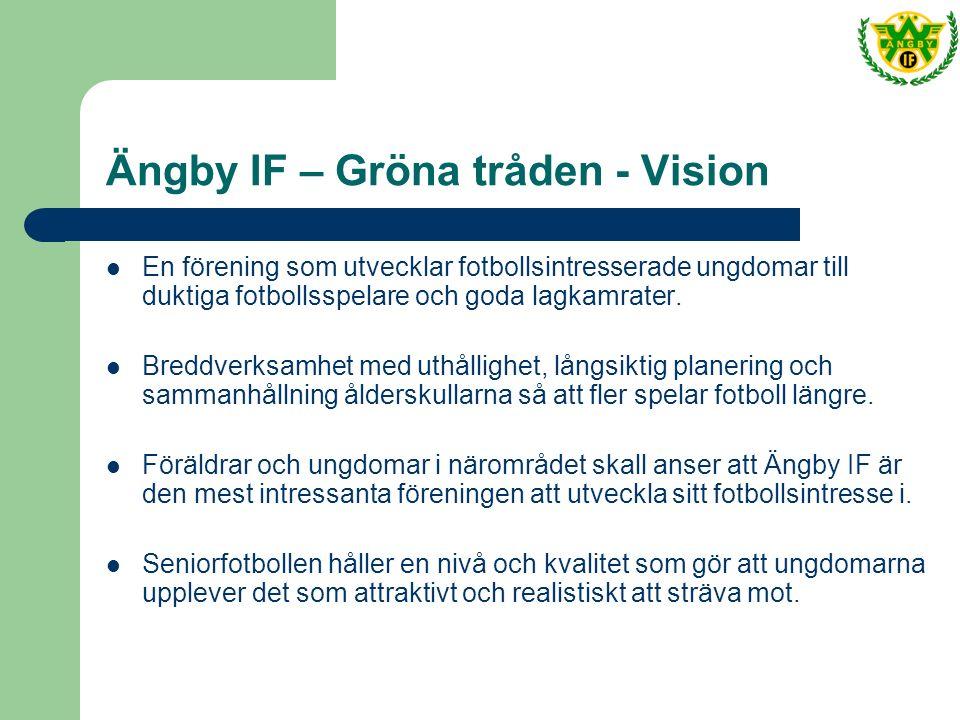 Ängby IF – Gröna tråden - Strategi Fotbollssektionens strategi är: Glädje och utveckling med individen i fokus.