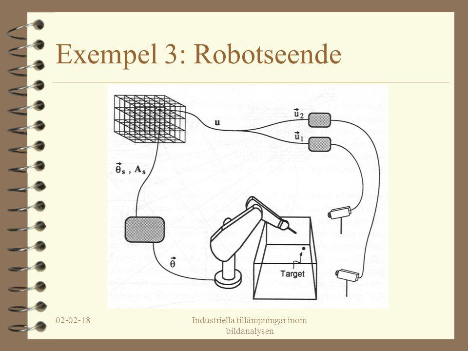 02-02-18Industriella tillämpningar inom bildanalysen Exempel 3: Robotseende