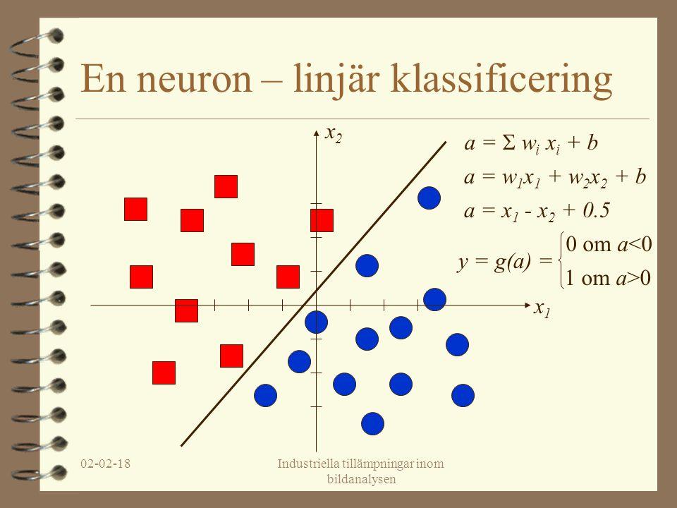 02-02-18Industriella tillämpningar inom bildanalysen En neuron – linjär klassificering a =  w i x i + b x1x1 x2x2 a = w 1 x 1 + w 2 x 2 + b a = x 1 - x 2 + 0.5 y = g(a) = 0 om a<0 1 om a>0