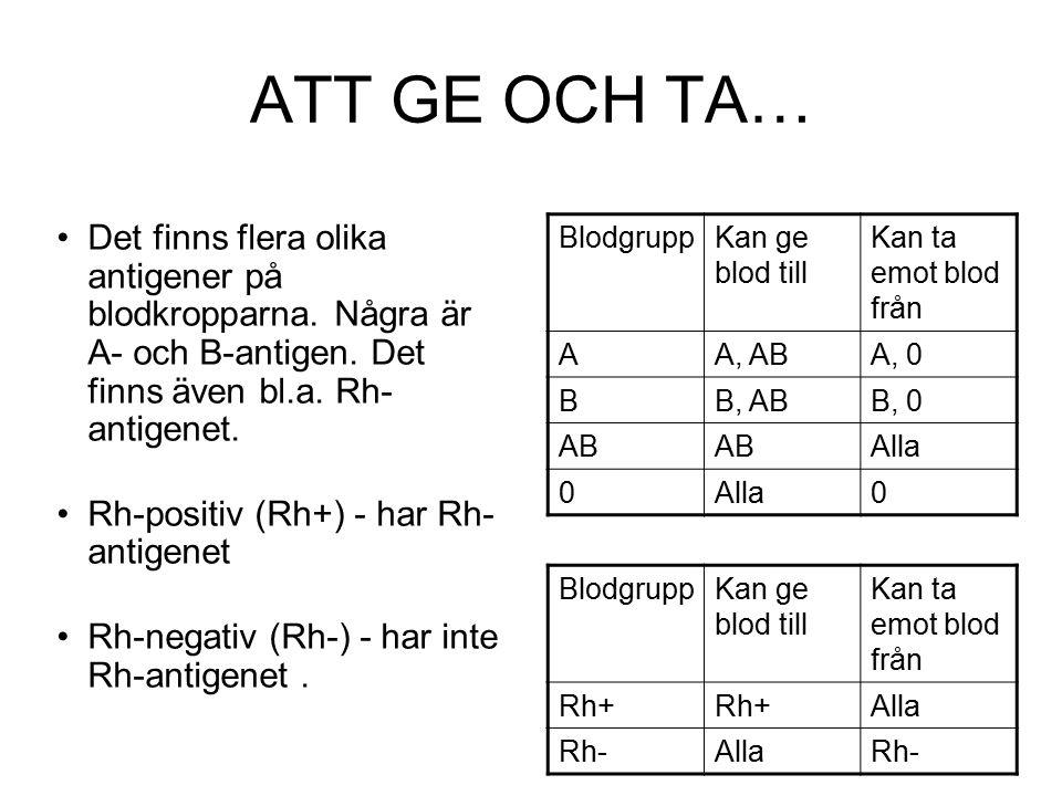 ATT GE OCH TA… Det finns flera olika antigener på blodkropparna. Några är A- och B-antigen. Det finns även bl.a. Rh- antigenet. Rh-positiv (Rh+) - har