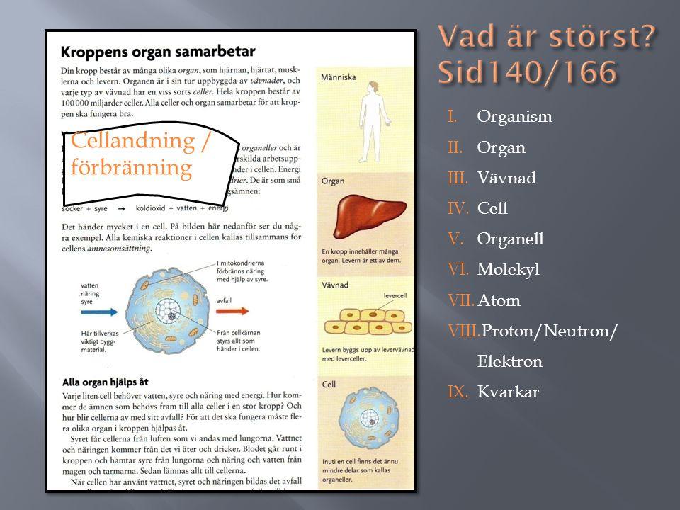 I.Organism II.Organ III.Vävnad IV.Cell V.Organell VI.Molekyl VII.Atom VIII.Proton/Neutron/ Elektron IX.Kvarkar Cellandning / förbränning