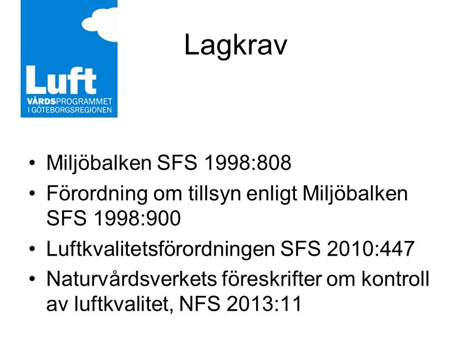 Lagkrav Miljöbalken SFS 1998:808 Förordning om tillsyn enligt Miljöbalken SFS 1998:900 Luftkvalitetsförordningen SFS 2010:447 Naturvårdsverkets föreskrifter om kontroll av luftkvalitet, NFS 2013:11