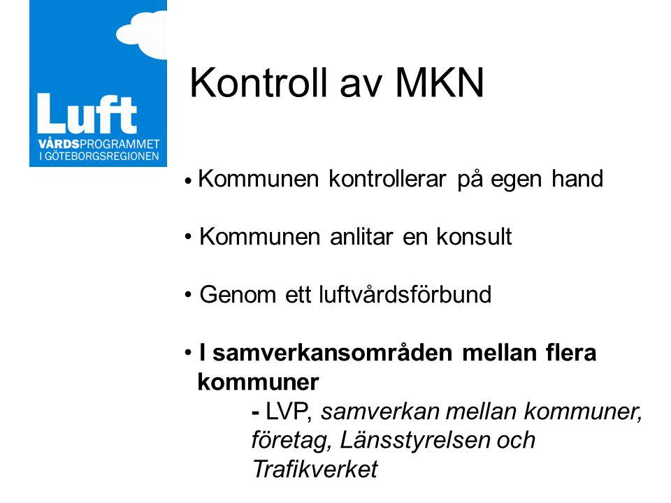 Kontroll av MKN Kommunen kontrollerar på egen hand Kommunen anlitar en konsult Genom ett luftvårdsförbund I samverkansområden mellan flera kommuner - LVP, samverkan mellan kommuner, företag, Länsstyrelsen och Trafikverket