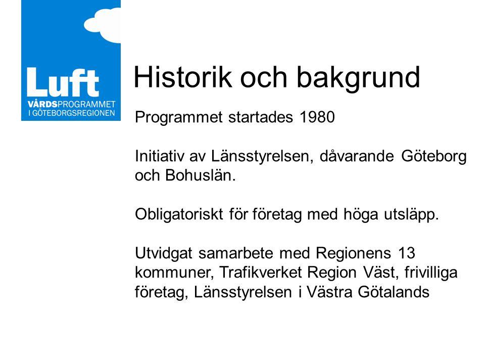 Programmet startades 1980 Initiativ av Länsstyrelsen, dåvarande Göteborg och Bohuslän.