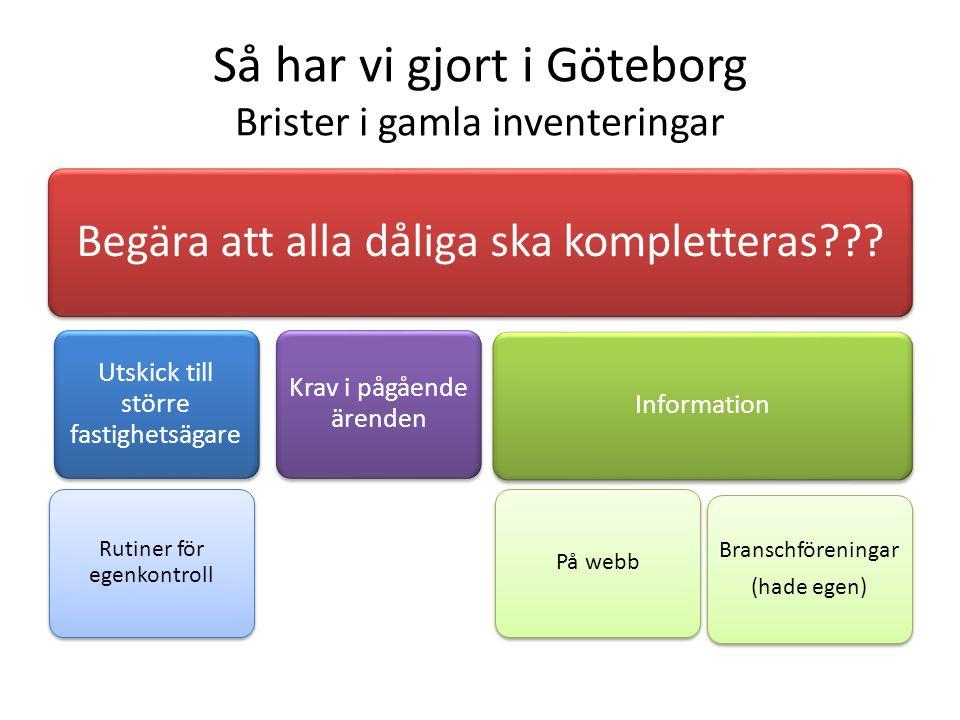 Så har vi gjort i Göteborg Brister i gamla inventeringar Begära att alla dåliga ska kompletteras .