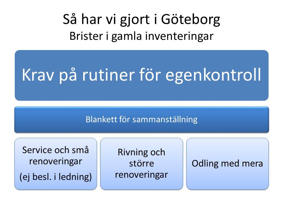 Så har vi gjort i Göteborg Brister i gamla inventeringar Krav på rutiner för egenkontroll Blankett för sammanställning Service och små renoveringar (ej besl.