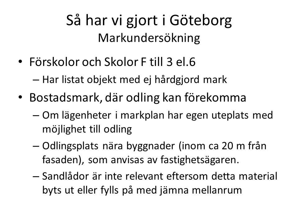 Så har vi gjort i Göteborg Markundersökning Förskolor och Skolor F till 3 el.6 – Har listat objekt med ej hårdgjord mark Bostadsmark, där odling kan förekomma – Om lägenheter i markplan har egen uteplats med möjlighet till odling – Odlingsplats nära byggnader (inom ca 20 m från fasaden), som anvisas av fastighetsägaren.