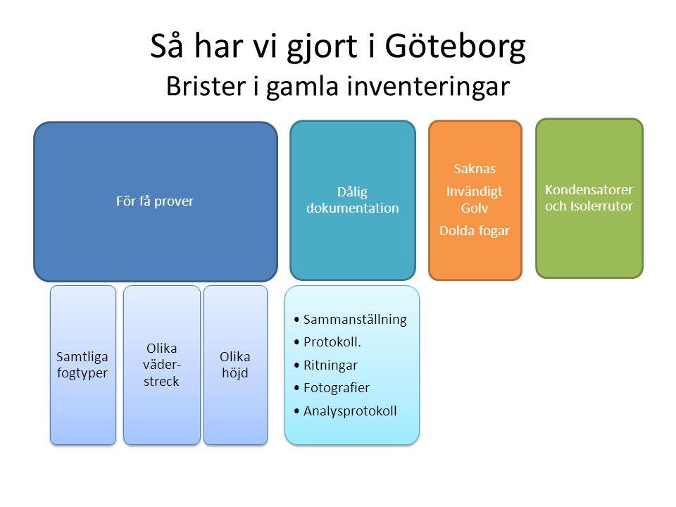 Så har vi gjort i Göteborg Brister i gamla inventeringar För få prover Samtliga fogtyper Olika väder- streck Olika höjd Dålig dokumentation Sammanställning Protokoll.