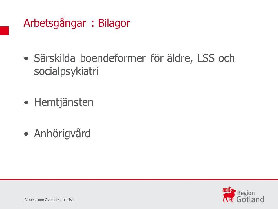 Särskilda boendeformer för äldre, LSS och socialpsykiatri Hemtjänsten Anhörigvård Arbetsgångar : Bilagor Arbetsgrupp Överenskommelser