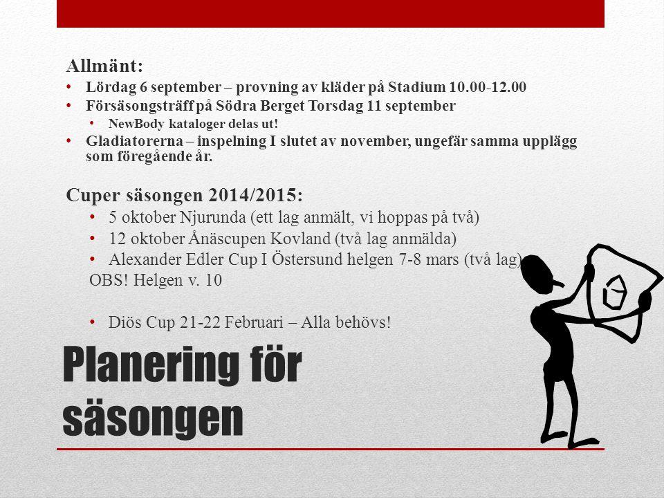 Planering för säsongen Allmänt: Lördag 6 september – provning av kläder på Stadium 10.00-12.00 Försäsongsträff på Södra Berget Torsdag 11 september NewBody kataloger delas ut.