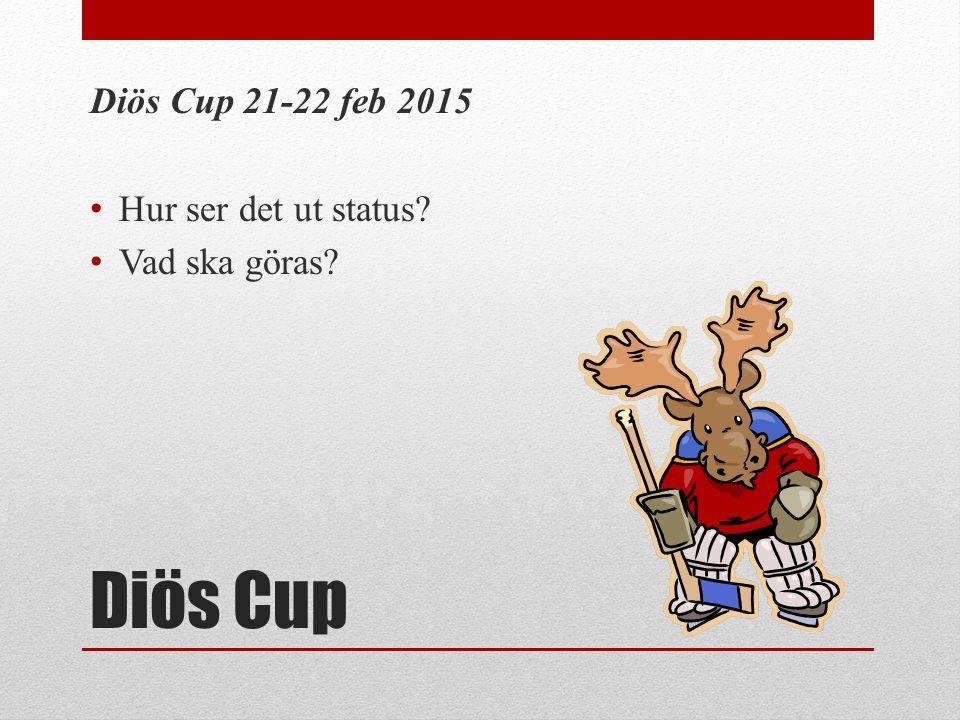 Diös Cup Diös Cup 21-22 feb 2015 Hur ser det ut status Vad ska göras