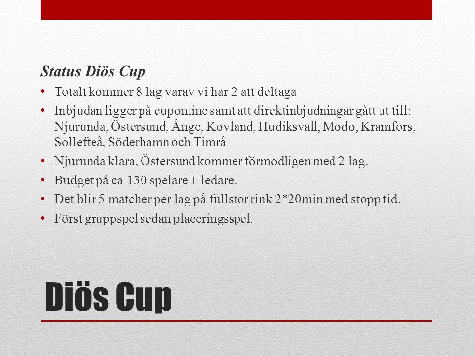 Diös Cup Status Diös Cup Totalt kommer 8 lag varav vi har 2 att deltaga Inbjudan ligger på cuponline samt att direktinbjudningar gått ut till: Njurunda, Östersund, Ånge, Kovland, Hudiksvall, Modo, Kramfors, Sollefteå, Söderhamn och Timrå Njurunda klara, Östersund kommer förmodligen med 2 lag.