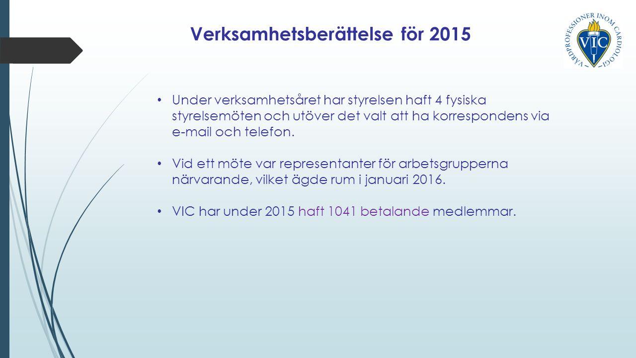Styrelsen ansvarar för VIC´s fyra sidor i Svensk Cardiologi.