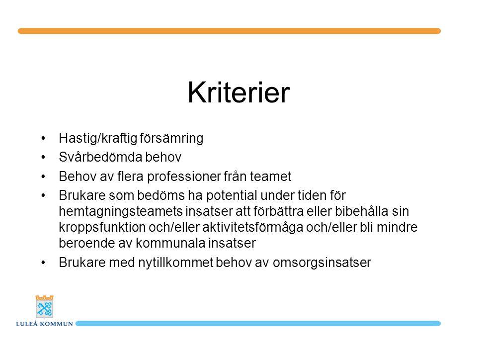 Kriterier Hastig/kraftig försämring Svårbedömda behov Behov av flera professioner från teamet Brukare som bedöms ha potential under tiden för hemtagningsteamets insatser att förbättra eller bibehålla sin kroppsfunktion och/eller aktivitetsförmåga och/eller bli mindre beroende av kommunala insatser Brukare med nytillkommet behov av omsorgsinsatser