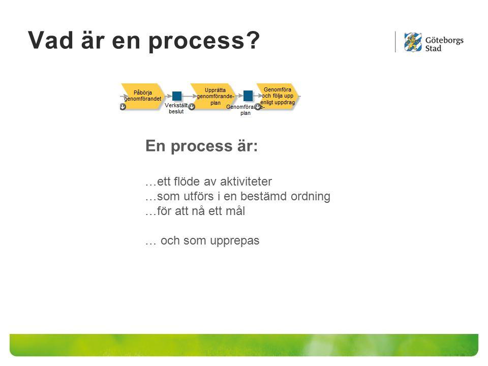 En process är: …ett flöde av aktiviteter …som utförs i en bestämd ordning …för att nå ett mål … och som upprepas Vad är en process