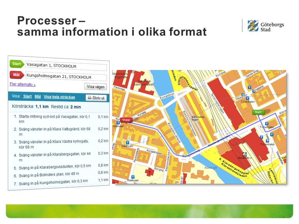 Processer – samma information i olika format