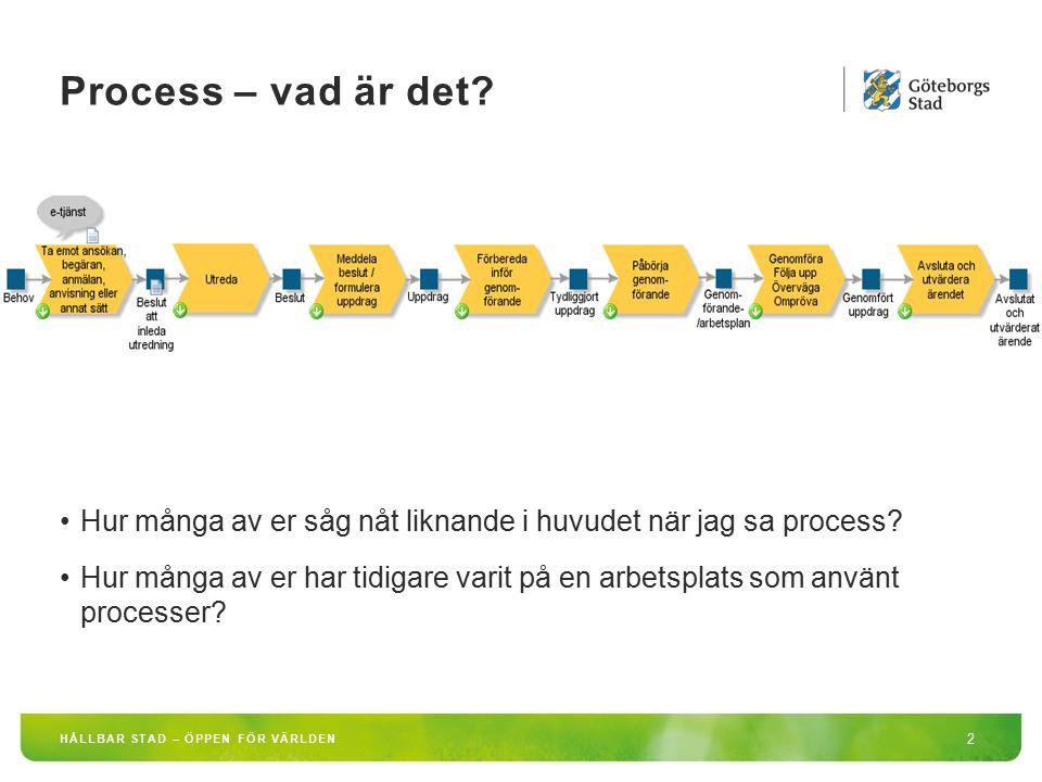 En process är: …ett flöde av aktiviteter …som utförs i en bestämd ordning …för att nå ett mål … och som upprepas Vad är en process?
