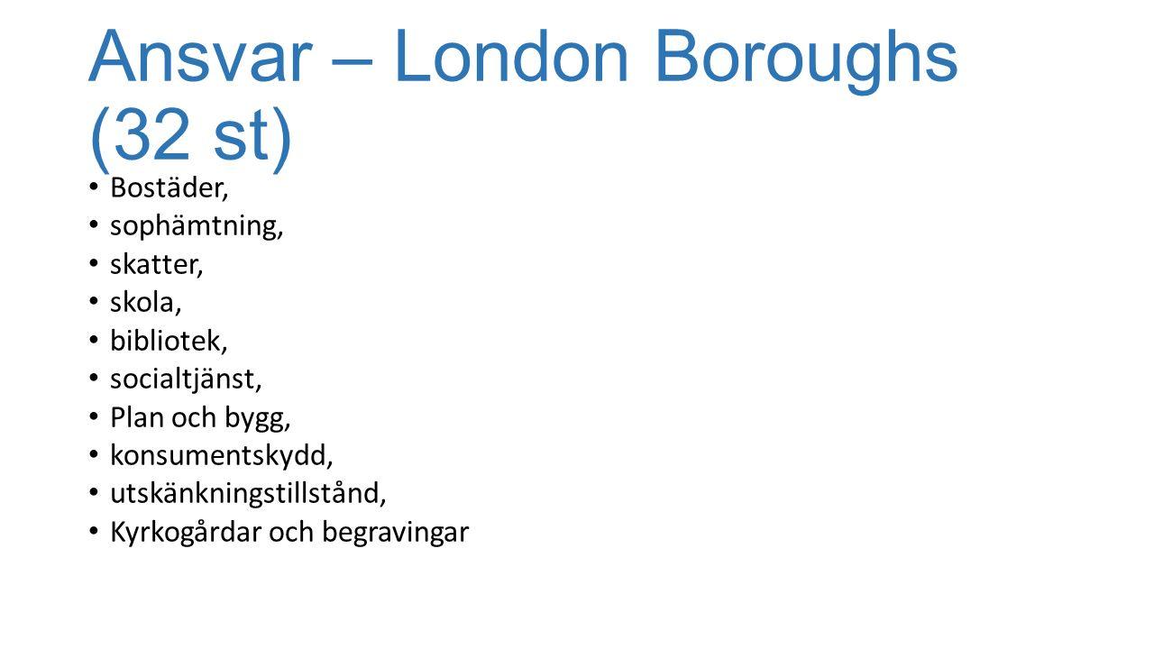 Ansvar – London Boroughs (32 st) Bostäder, sophämtning, skatter, skola, bibliotek, socialtjänst, Plan och bygg, konsumentskydd, utskänkningstillstånd, Kyrkogårdar och begravingar