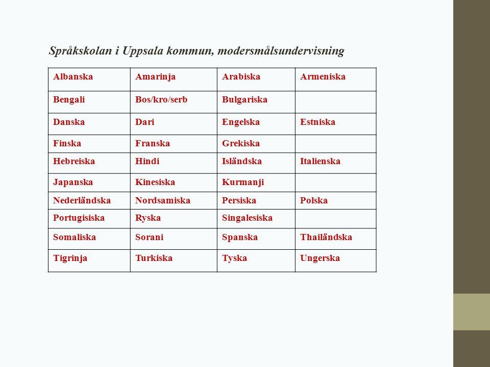 Språksocialisation: litteracitet i förskolan Litteracitetshändelser: prelitterata aktiviteter, förberedelser för läsning och skrivning och räkning olika slags texter: böcker, tidningar, bilder, tecken, symboler, bokstäver Flerspråkiga barn Litteraciteter i förskola och skola Förskolan skapar gynnsamma tillfällen till språksocialisation på svenska (Axelsson 2005)