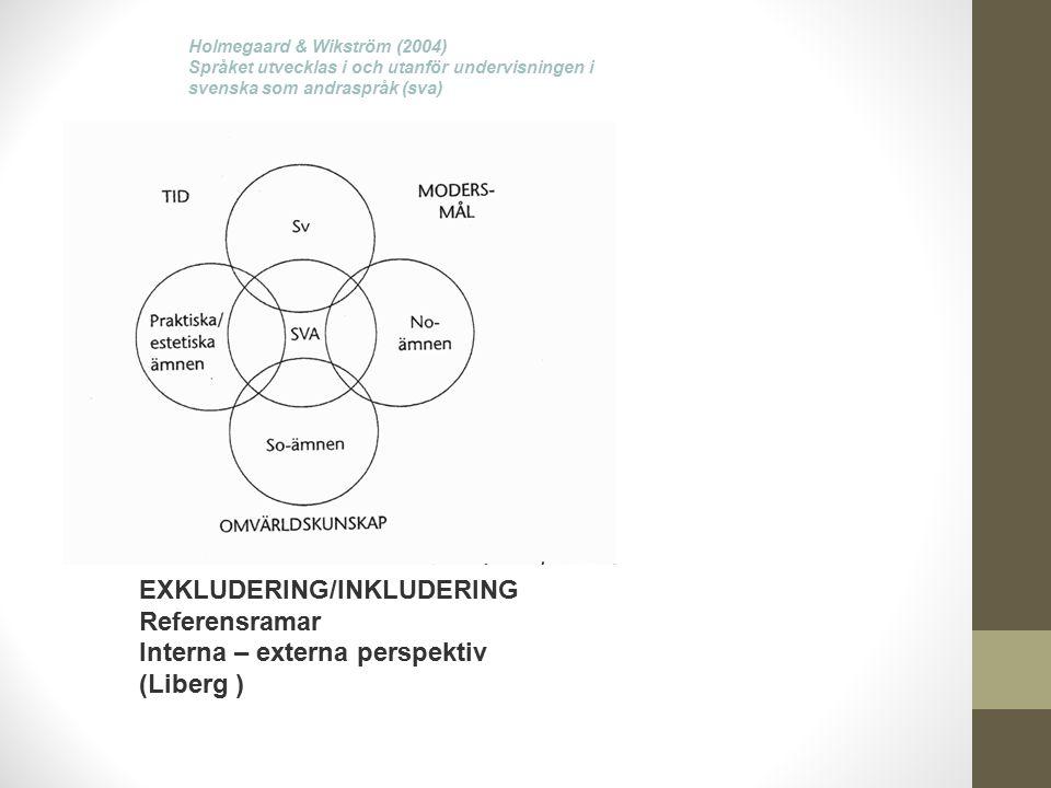 Holmegaard & Wikström (2004) Språket utvecklas i och utanför undervisningen i svenska som andraspråk (sva) EXKLUDERING/INKLUDERING Referensramar Interna – externa perspektiv (Liberg )