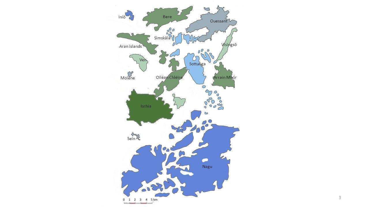 3 Iniö Aran islands Ven Molène Ischia Sein Nagu Simskäla Ouessant Bere Sottunga Oiléan Chléire Visingsö Arrain Mhór