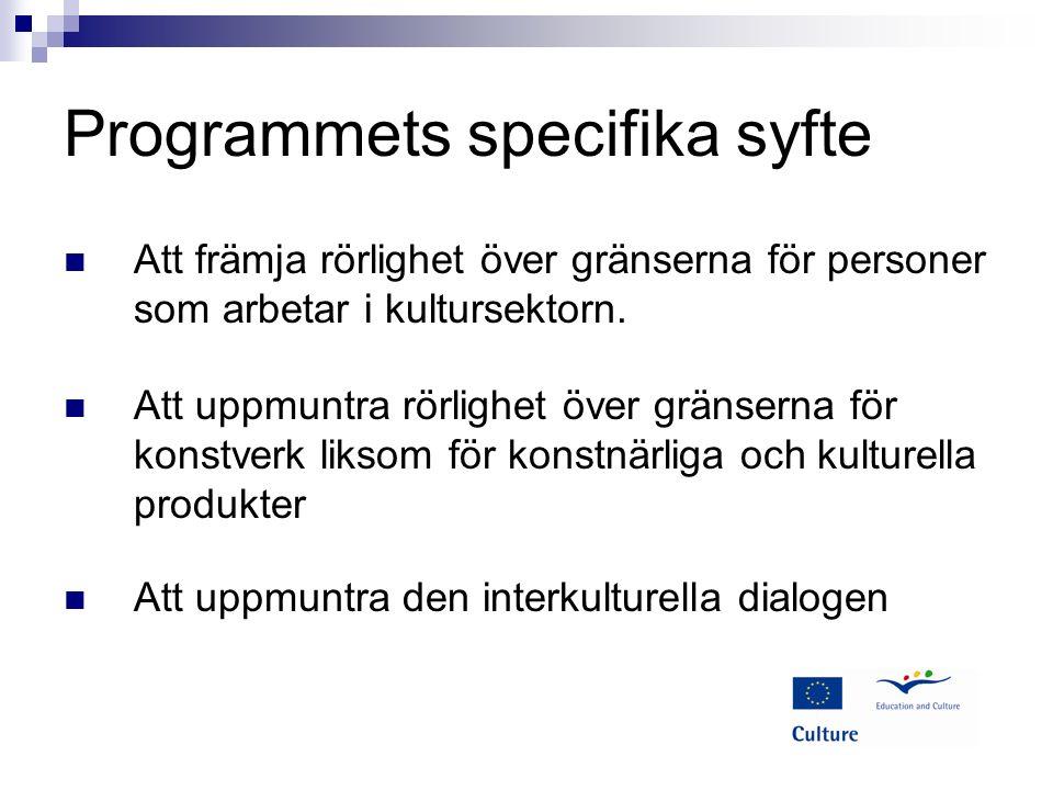 Vilka länder ingår i programmet.EU:s medlemsstater samt Rumänien och Bulgarien (medlemmar fr.o.m.