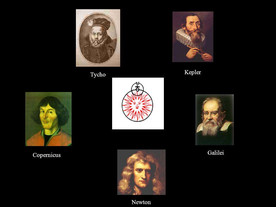 Copernicus Tycho Kepler Galilei Newton