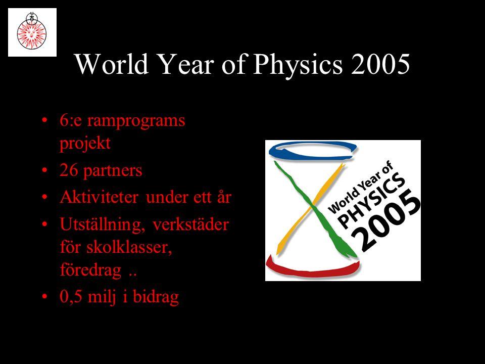 World Year of Physics 2005 6:e ramprograms projekt 26 partners Aktiviteter under ett år Utställning, verkstäder för skolklasser, föredrag..