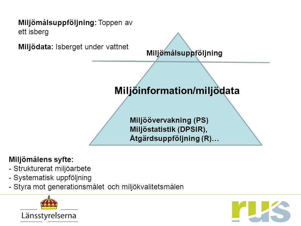 Miljömålsuppföljning Miljöinformation/miljödata Miljöövervakning (PS) Miljöstatistik (DPSIR), Åtgärdsuppföljning (R)… Miljömålens syfte: - Strukturerat miljöarbete - Systematisk uppföljning - Styra mot generationsmålet och miljökvalitetsmålen Miljömålsuppföljning: Toppen av ett isberg Miljödata: Isberget under vattnet
