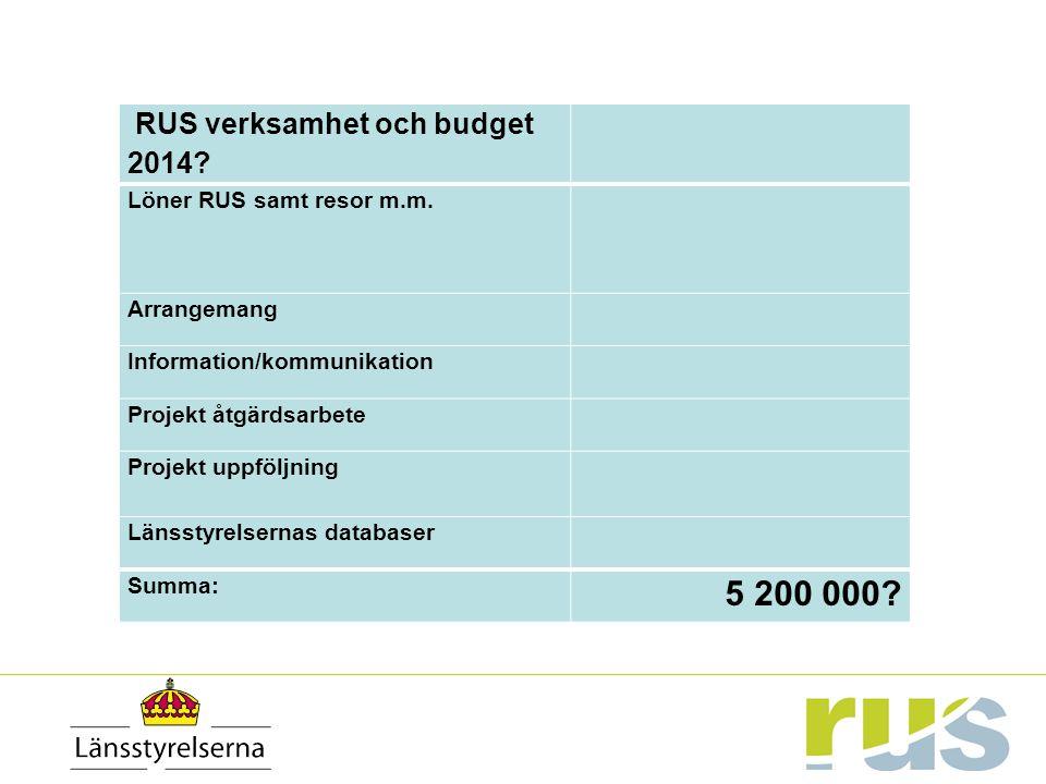 RUS verksamhet och budget 2014? Löner RUS samt resor m.m. Arrangemang Information/kommunikation Projekt åtgärdsarbete Projekt uppföljning Länsstyrelse