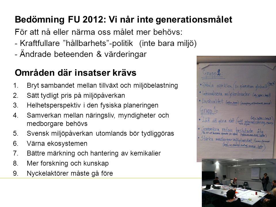 Bedömning FU 2012: Vi når inte generationsmålet För att nå eller närma oss målet mer behövs: - Kraftfullare hållbarhets -politik (inte bara miljö) - Ändrade beteenden & värderingar 1.Bryt sambandet mellan tillväxt och miljöbelastning 2.Sätt tydligt pris på miljöpåverkan 3.Helhetsperspektiv i den fysiska planeringen 4.Samverkan mellan näringsliv, myndigheter och medborgare behövs 5.Svensk miljöpåverkan utomlands bör tydliggöras 6.Värna ekosystemen 7.Bättre märkning och hantering av kemikalier 8.Mer forskning och kunskap 9.Nyckelaktörer måste gå före Områden där insatser krävs