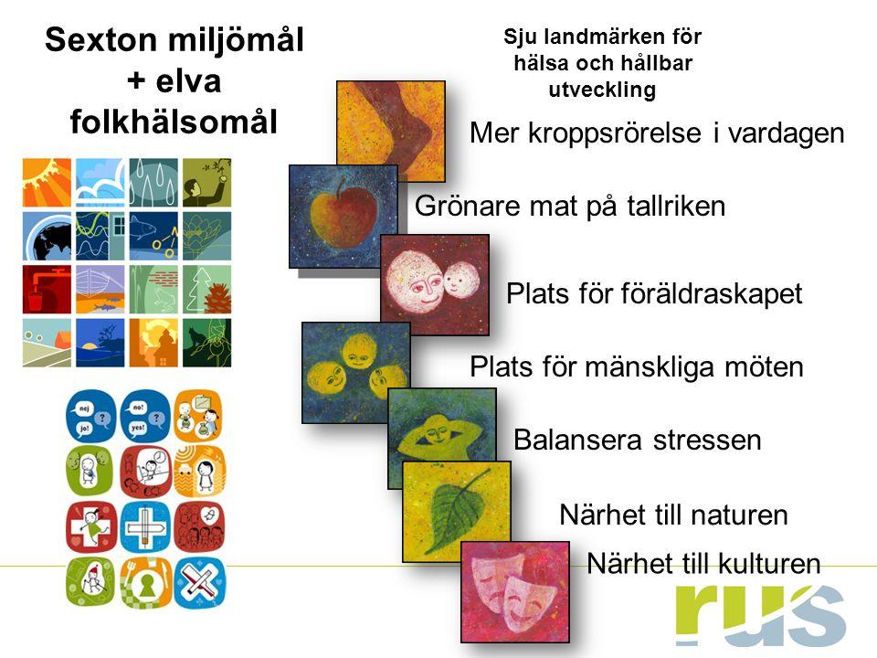 Sexton miljömål + elva folkhälsomål Mer kroppsrörelse i vardagen Grönare mat på tallriken Plats för föräldraskapet Plats för mänskliga möten Balansera stressen Närhet till naturen Närhet till kulturen Sju landmärken för hälsa och hållbar utveckling