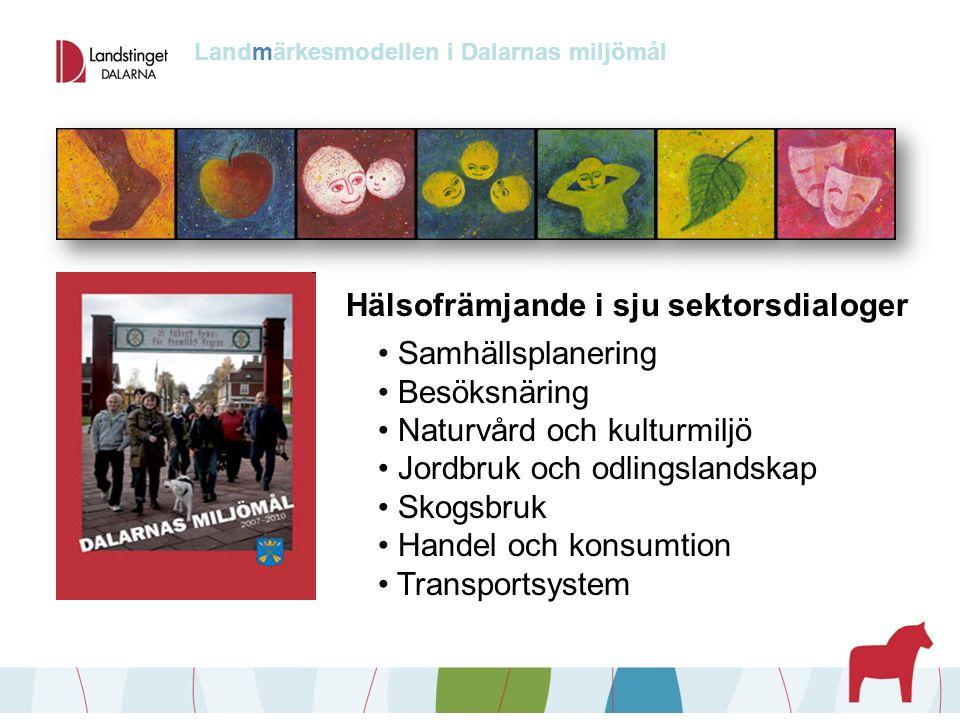 Landmärkesmodellen i Dalarnas miljömål Hälsofrämjande i sju sektorsdialoger Samhällsplanering Besöksnäring Naturvård och kulturmiljö Jordbruk och odlingslandskap Skogsbruk Handel och konsumtion Transportsystem