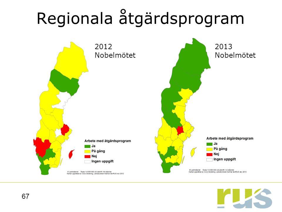 67 2012 Nobelmötet 2013 Nobelmötet Regionala åtgärdsprogram