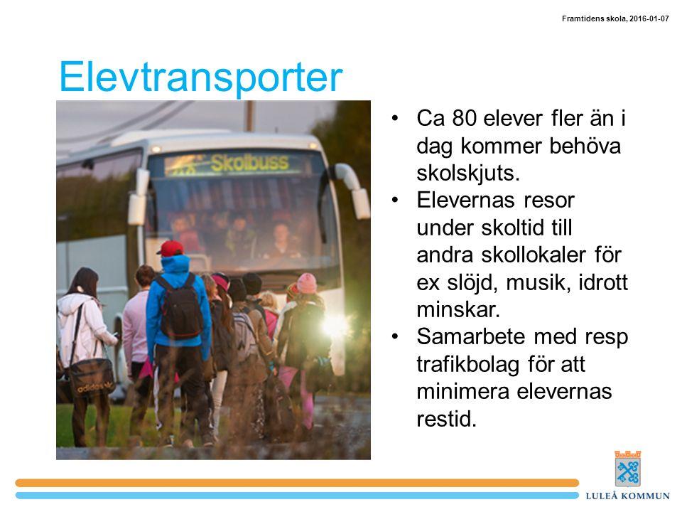 Elevtransporter Framtidens skola, 2016-01-07 Ca 80 elever fler än i dag kommer behöva skolskjuts.