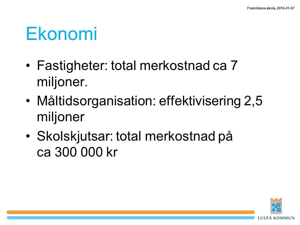 Ekonomi Fastigheter: total merkostnad ca 7 miljoner.