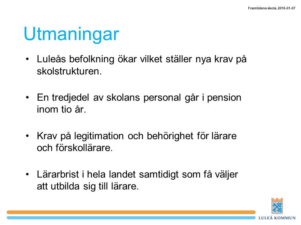 Utmaningar Luleås befolkning ökar vilket ställer nya krav på skolstrukturen.