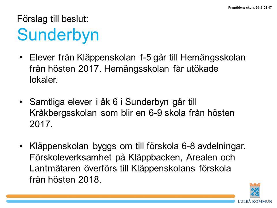Förslag till beslut: Sunderbyn Elever från Kläppenskolan f-5 går till Hemängsskolan från hösten 2017.