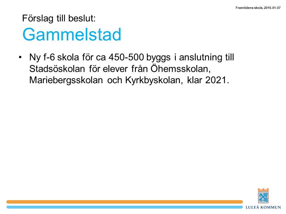 Förslag till beslut: Gammelstad Ny f-6 skola för ca 450-500 byggs i anslutning till Stadsöskolan för elever från Öhemsskolan, Mariebergsskolan och Kyrkbyskolan, klar 2021.