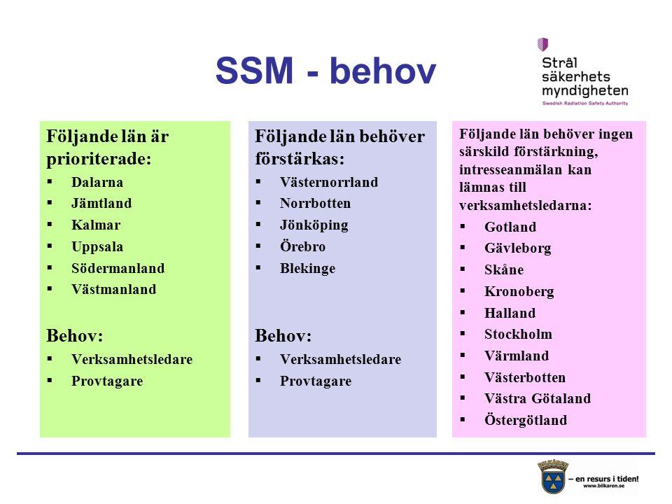 Följande län är prioriterade:  Dalarna  Jämtland  Kalmar  Uppsala  Södermanland  Västmanland Behov:  Verksamhetsledare  Provtagare Följande lä