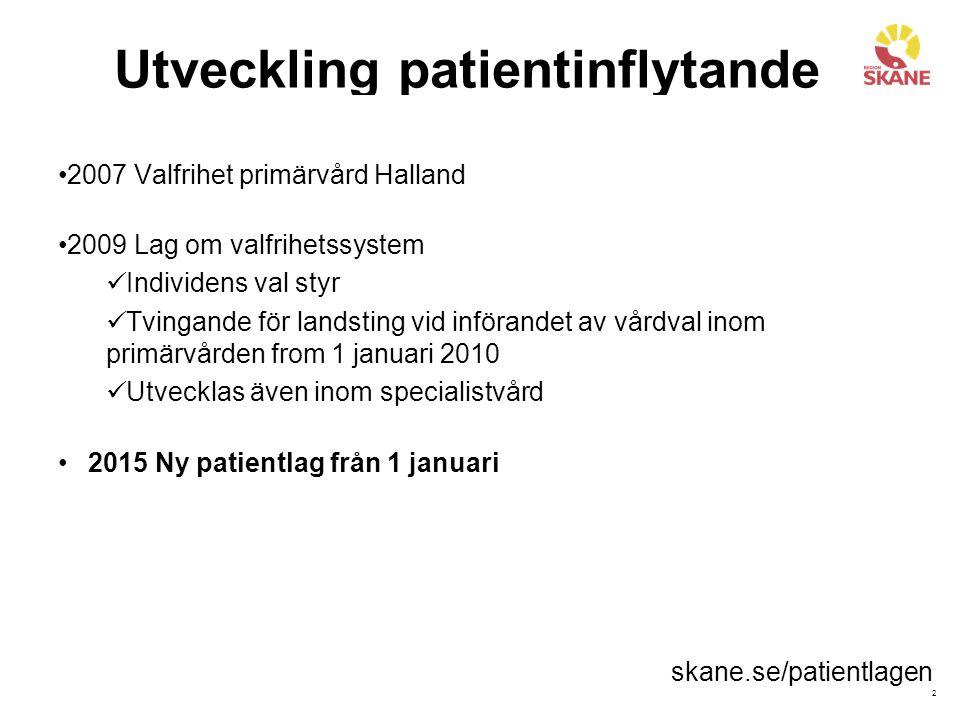 3 Utveckling Läkarfokus Kallelser Upptagningsområde Patient/invånarfokus Inbjudan/Dialog Valfrihet Ställer krav på information och nytt förhållningssätt.