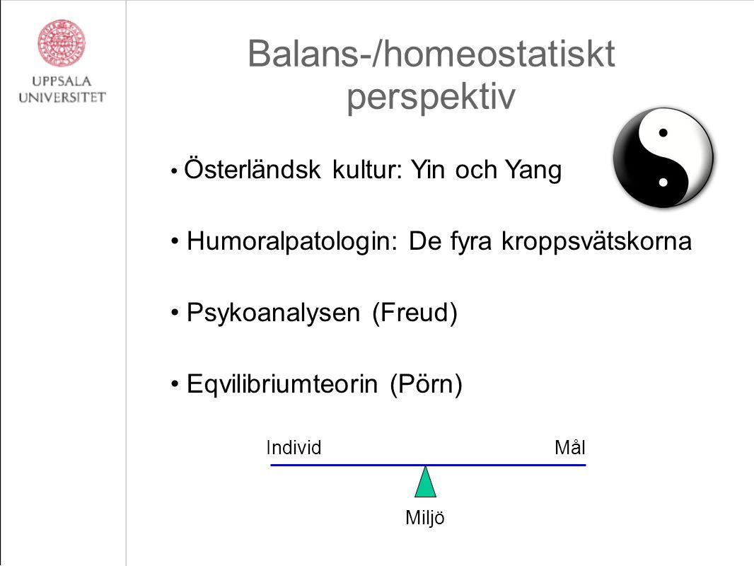 Balans-/homeostatiskt perspektiv Österländsk kultur: Yin och Yang Humoralpatologin: De fyra kroppsvätskorna Psykoanalysen (Freud) Eqvilibriumteorin (P