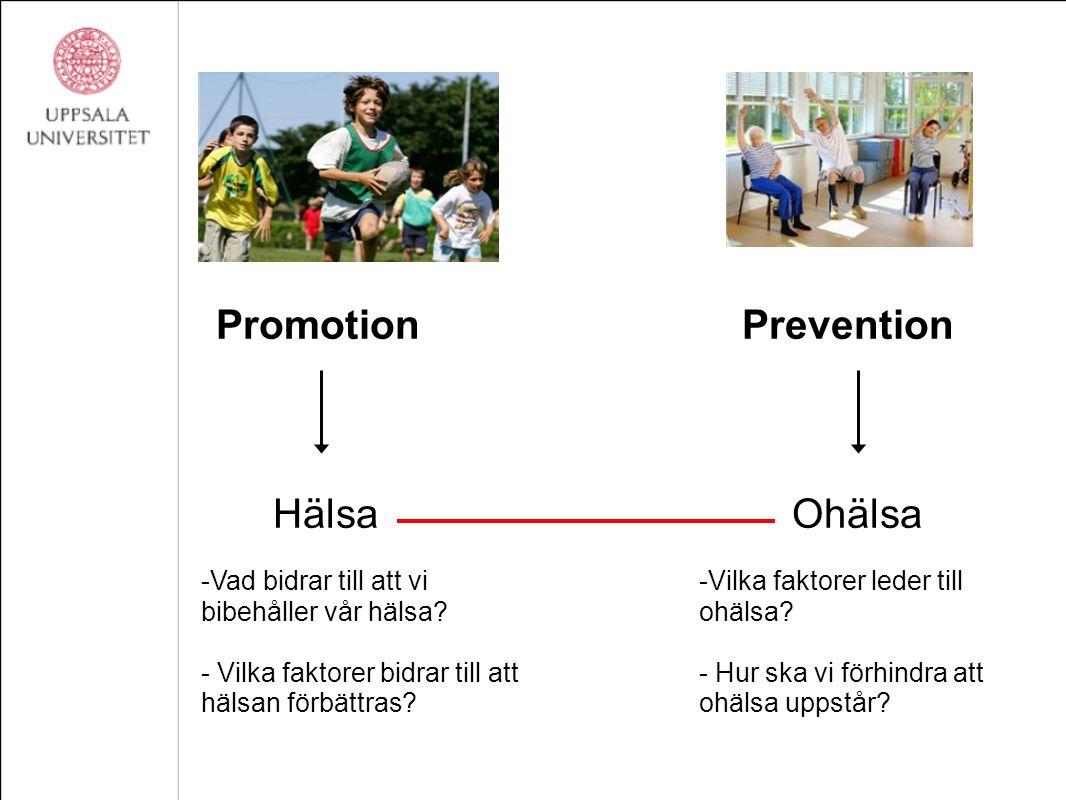 Promotion Prevention Hälsa Ohälsa -Vilka faktorer leder till ohälsa? - Hur ska vi förhindra att ohälsa uppstår? -Vad bidrar till att vi bibehåller vår