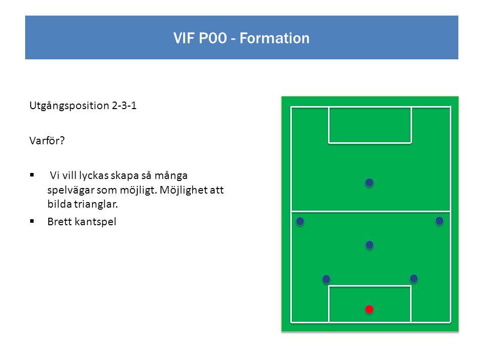 VIF P00 - Formation Utgångsposition 2-3-1 Varför.