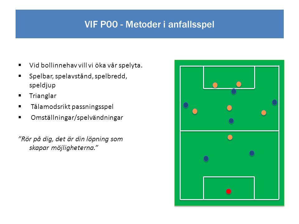 VIF P00 - Metoder i anfallsspel  Vid bollinnehav vill vi öka vår spelyta.