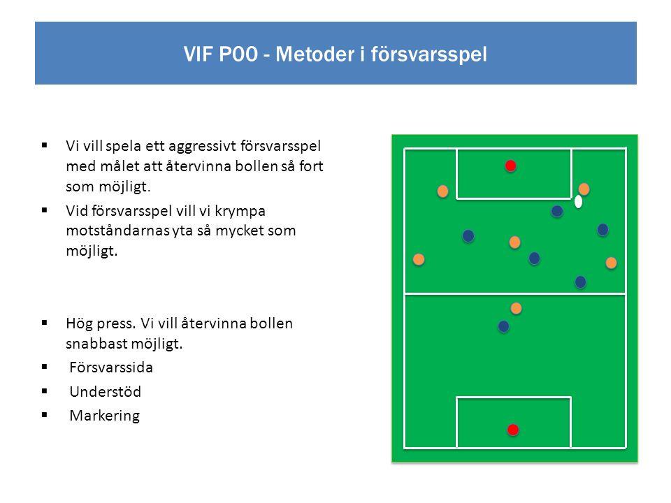 VIF P00 - Metoder i försvarsspel  Vi vill spela ett aggressivt försvarsspel med målet att återvinna bollen så fort som möjligt.