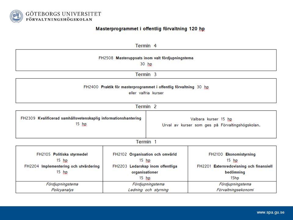 Masterprogrammet i offentlig förvaltning Tre fördjupningsteman: Policyanalys Ledning och styrning Förvaltningsekonomi