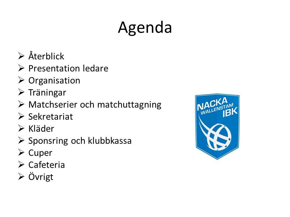 Agenda  Återblick  Presentation ledare  Organisation  Träningar  Matchserier och matchuttagning  Sekretariat  Kläder  Sponsring och klubbkassa  Cuper  Cafeteria  Övrigt