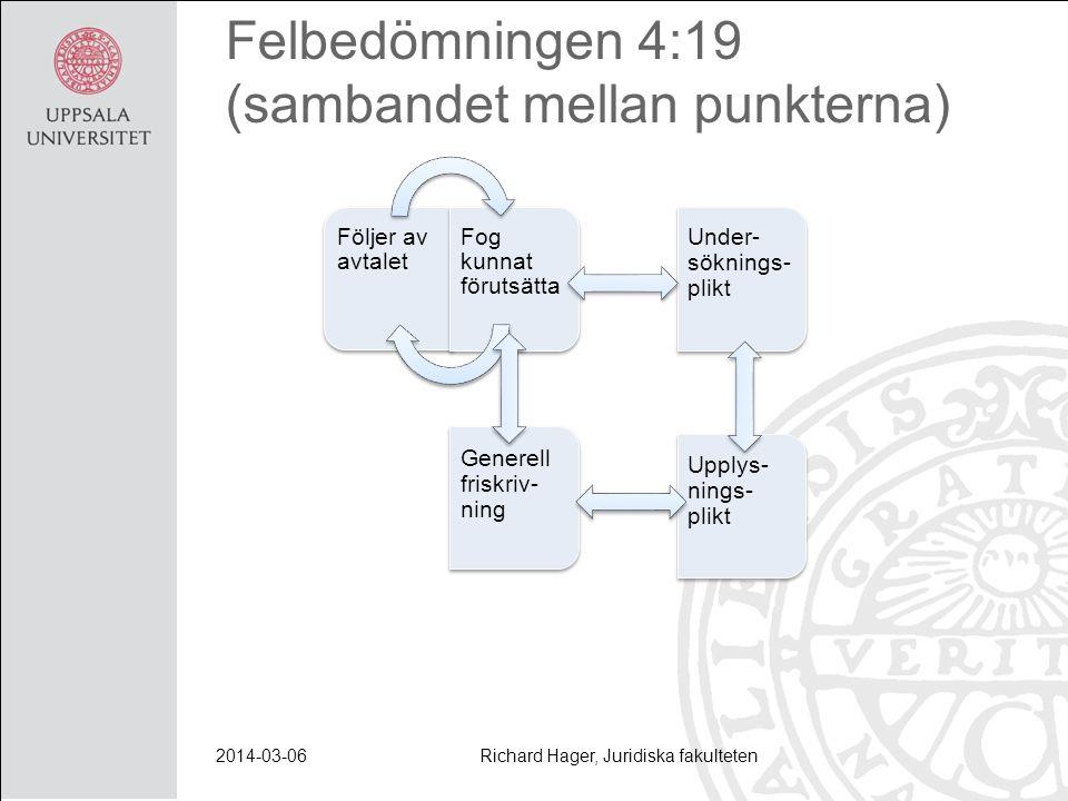 Felbedömningen 4:19 (sambandet mellan punkterna) 2014-03-06 Följer av avtalet Fog kunnat förutsätta Under- söknings- plikt Upplys- nings- plikt Genere