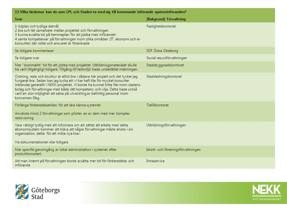 13 Vilka lärdomar kan du som LPL och Staden ta med sig till kommande införande systeminföranden.